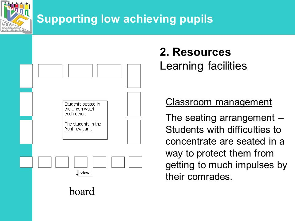 Supporting low achieving pupils 2.Resources Learning facilities Niches to learn The classroom isnt everything.