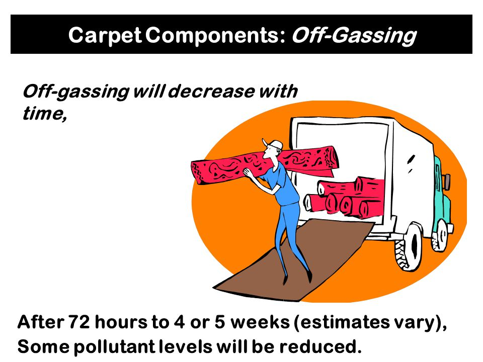 Carpet Components: Hazardous Treatments Carpet Treatments Pesticides – Antimicrobial, Fungicides and Insecticides Stain Resistance Antistatic Fire Res