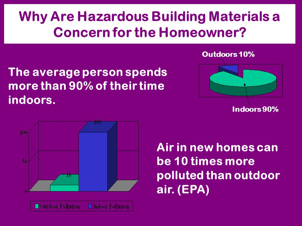 Why Are Hazardous Building Materials a Concern for the Homeowner.