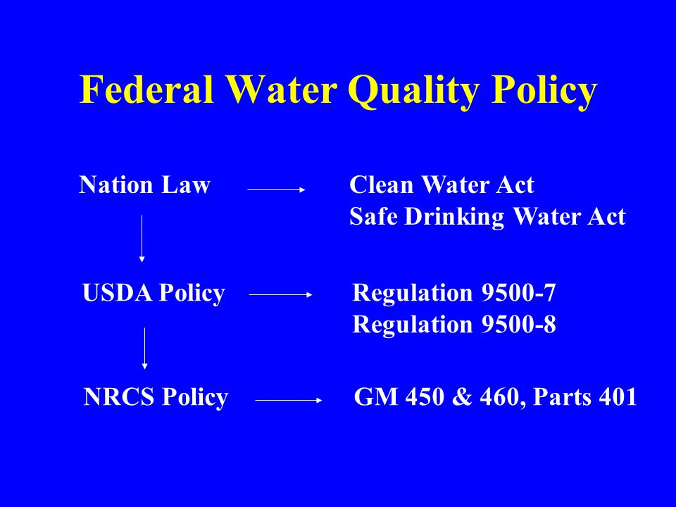 Federal Water Quality Policy Nation LawClean Water Act Safe Drinking Water Act USDA PolicyRegulation 9500-7 Regulation 9500-8 NRCS PolicyGM 450 & 460,