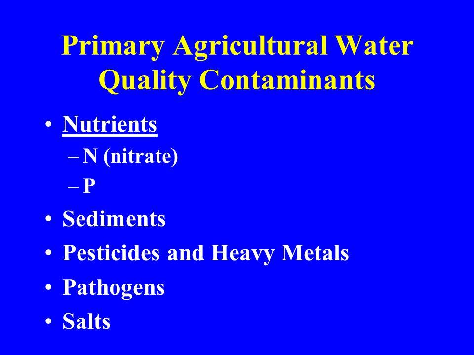 Nutrients of Concern in Illinois Nitrogen Associated Problems –Drinking water standard –Cultural eutrophication (estuaries) Phosphorus Associated Problems –Cultural eutrophication (lakes and reservoirs)