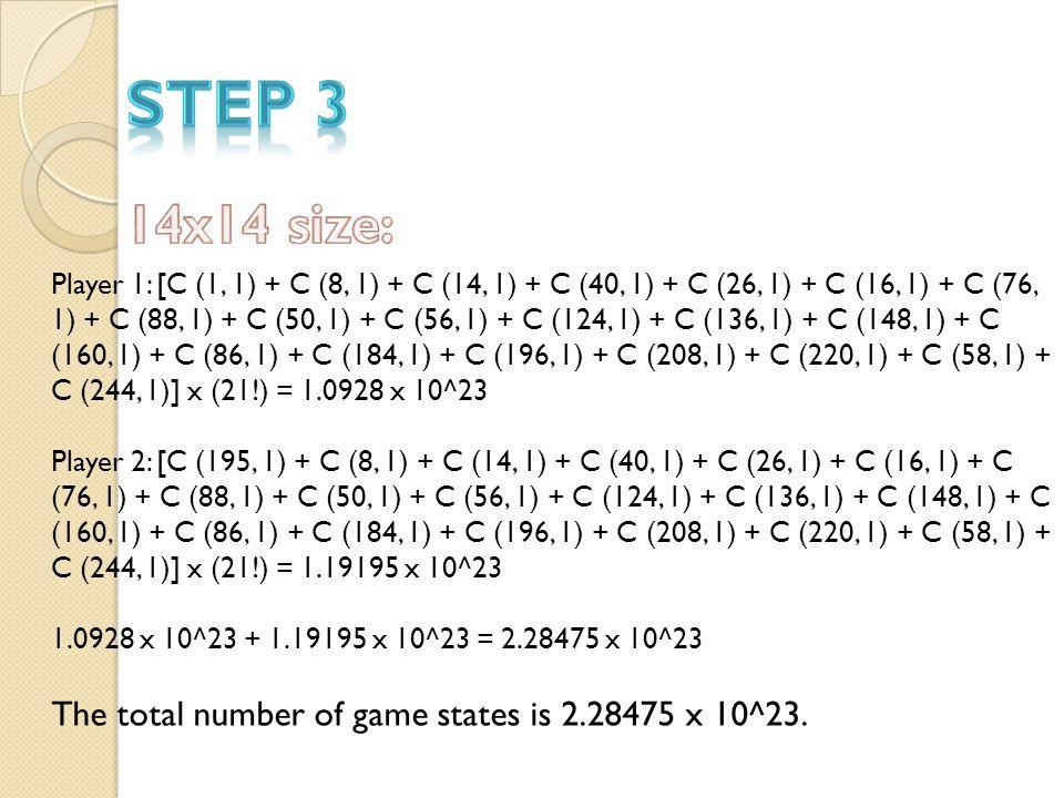 Player 1: [C (1, 1) + C (8, 1) + C (14, 1) + C (40, 1) + C (26, 1) + C (16, 1) + C (76, 1) + C (88, 1) + C (50, 1) + C (56, 1) + C (124, 1) + C (136, 1) + C (148, 1) + C (160, 1) + C (86, 1) + C (184, 1) + C (196, 1) + C (208, 1) + C (220, 1) + C (58, 1) + C (244, 1)] x (21!) = 1.0928 x 10^23 Player 2: [C (195, 1) + C (8, 1) + C (14, 1) + C (40, 1) + C (26, 1) + C (16, 1) + C (76, 1) + C (88, 1) + C (50, 1) + C (56, 1) + C (124, 1) + C (136, 1) + C (148, 1) + C (160, 1) + C (86, 1) + C (184, 1) + C (196, 1) + C (208, 1) + C (220, 1) + C (58, 1) + C (244, 1)] x (21!) = 1.19195 x 10^23 1.0928 x 10^23 + 1.19195 x 10^23 = 2.28475 x 10^23 The total number of game states is 2.28475 x 10^23.