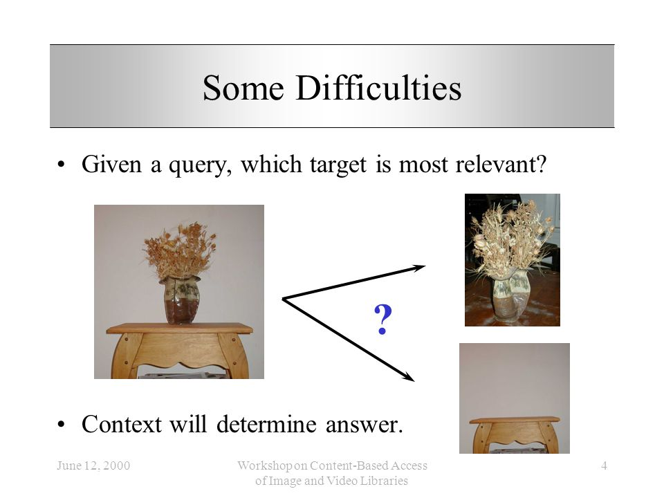 June 12, 2000Workshop on Content-Based Access of Image and Video Libraries 4 Some Difficulties Given a query, which target is most relevant? Context w