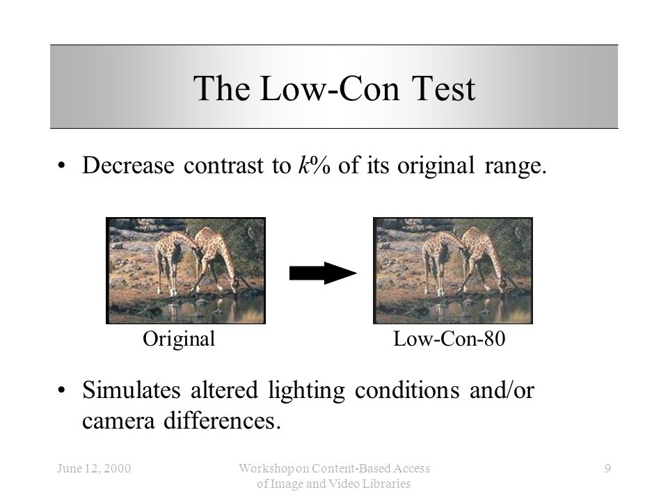 June 12, 2000Workshop on Content-Based Access of Image and Video Libraries 9 The Low-Con Test Decrease contrast to k% of its original range. Simulates