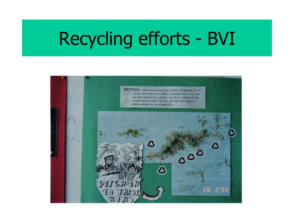 Recycling efforts - BVI