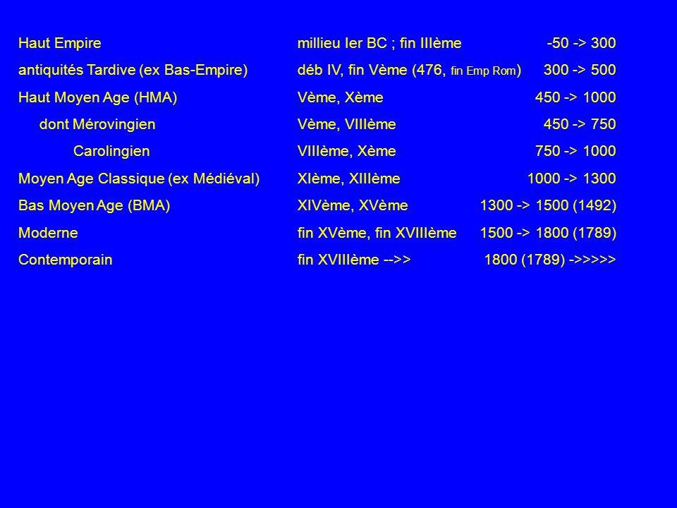 Haut Empiremillieu Ier BC ; fin IIIème-50 -> 300 antiquités Tardive (ex Bas-Empire)déb IV, fin Vème (476, fin Emp Rom )300 -> 500 Haut Moyen Age (HMA)Vème, Xème450 -> 1000 dont MérovingienVème, VIIIème450 -> 750 CarolingienVIIIème, Xème750 -> 1000 Moyen Age Classique (ex Médiéval)XIème, XIIIème1000 -> 1300 Bas Moyen Age (BMA)XIVème, XVème1300 -> 1500 (1492) Modernefin XVème, fin XVIIIème1500 -> 1800 (1789) Contemporainfin XVIIIème -->> 1800 (1789) ->>>>>