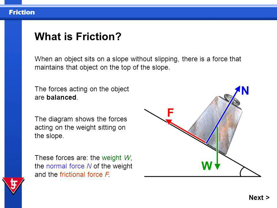 Friction therefore Angle of Friction If mg (W) is resolved into components: mg sinθ along the surface.
