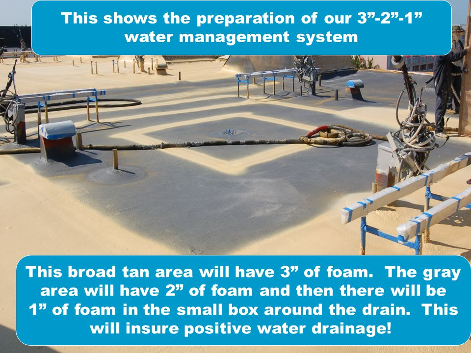 This shows the preparation of our 3-2-1 water management system This broad tan area will have 3 of foam.
