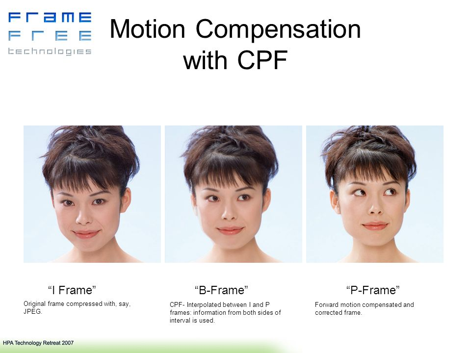 Motion Compensation with CPF I Frame B-Frame P-Frame Original frame compressed with, say, JPEG. CPF- Interpolated between I and P frames: information