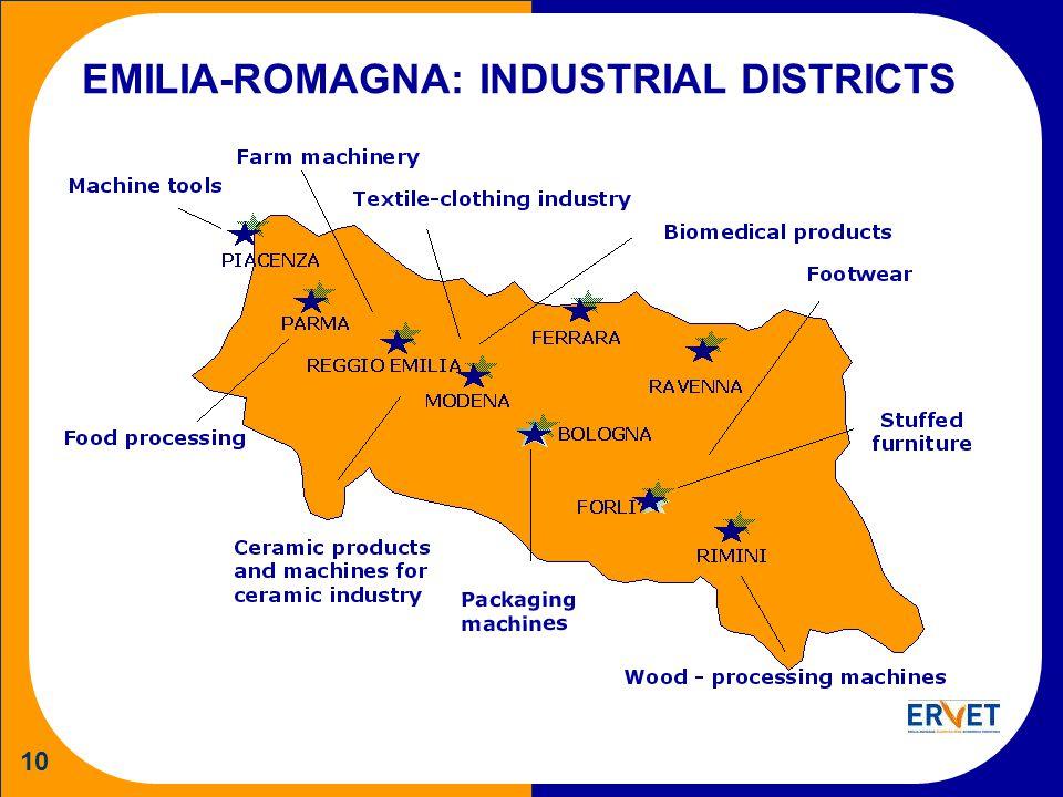10 EMILIA-ROMAGNA: INDUSTRIAL DISTRICTS