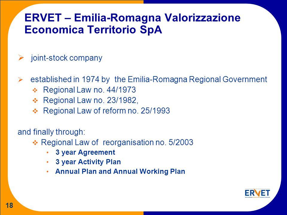 18 ERVET – Emilia-Romagna Valorizzazione Economica Territorio SpA joint-stock company established in 1974 by the Emilia-Romagna Regional Government Re