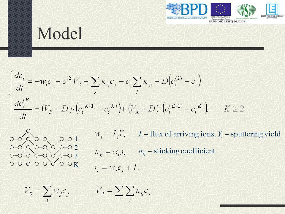 Model 123K123K I i – flux of arriving ions, Y i – sputtering yield α ij – sticking coefficient