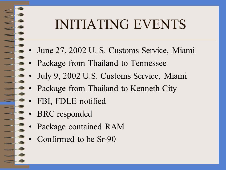 INITIATING EVENTS June 27, 2002 U.S.