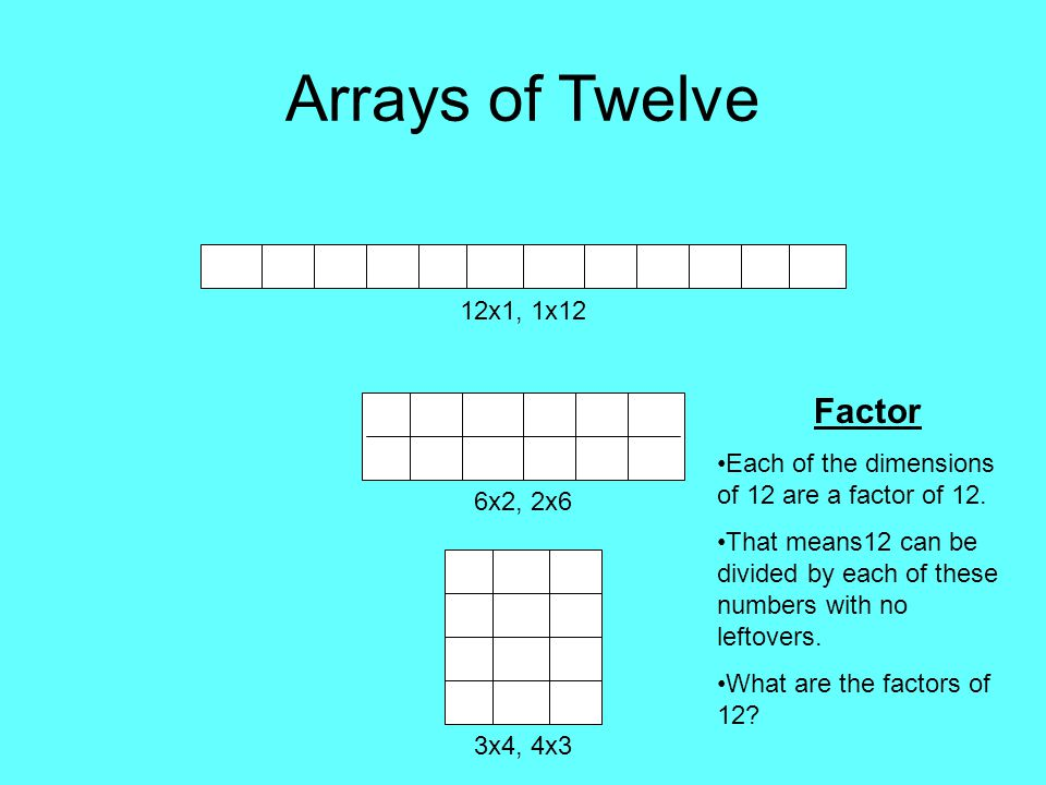 Arrays of Twelve 12x1, 1x12 6x2, 2x6 3x4, 4x3 Factor Each of the dimensions of 12 are a factor of 12.