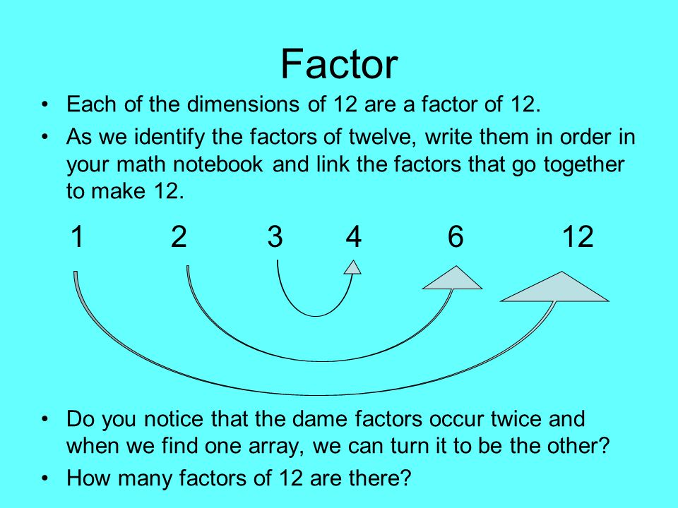 Factor Each of the dimensions of 12 are a factor of 12. As we identify the factors of twelve, write them in order in your math notebook and link the f