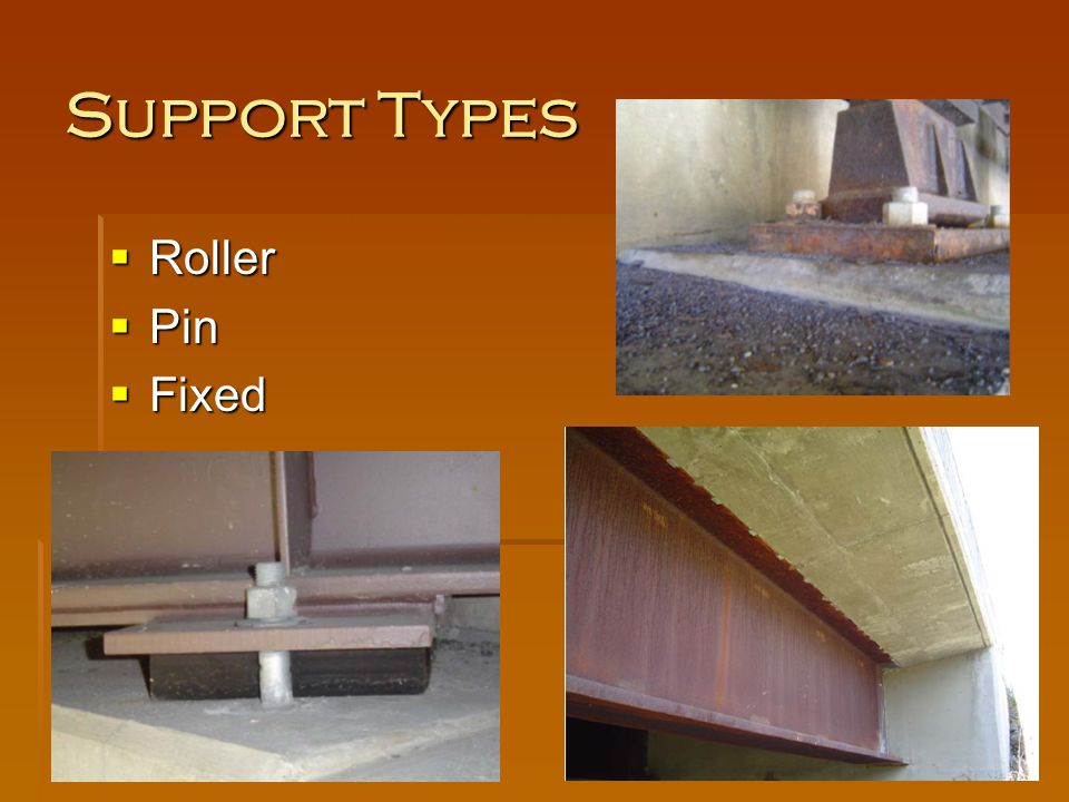 Support Types Roller Roller Pin Pin Fixed Fixed