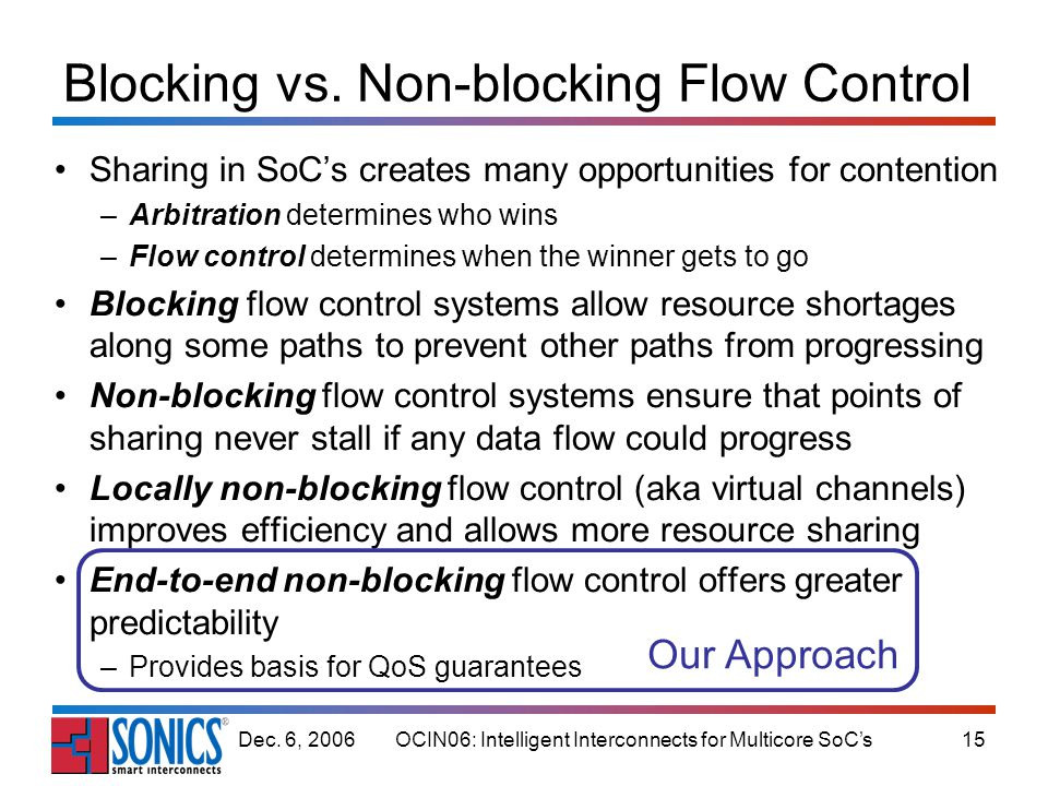 OCIN06: Intelligent Interconnects for Multicore SoCs15Dec. 6, 2006 Blocking vs. Non-blocking Flow Control Sharing in SoCs creates many opportunities f