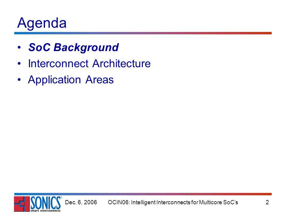 OCIN06: Intelligent Interconnects for Multicore SoCs33Dec.