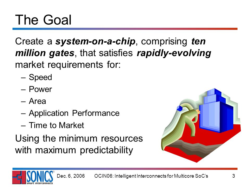 OCIN06: Intelligent Interconnects for Multicore SoCs3Dec. 6, 2006 The Goal Create a system-on-a-chip, comprising ten million gates, that satisfies rap