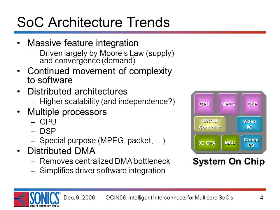 OCIN06: Intelligent Interconnects for Multicore SoCs4Dec. 6, 2006 SoC Architecture Trends Massive feature integration –Driven largely by Moores Law (s