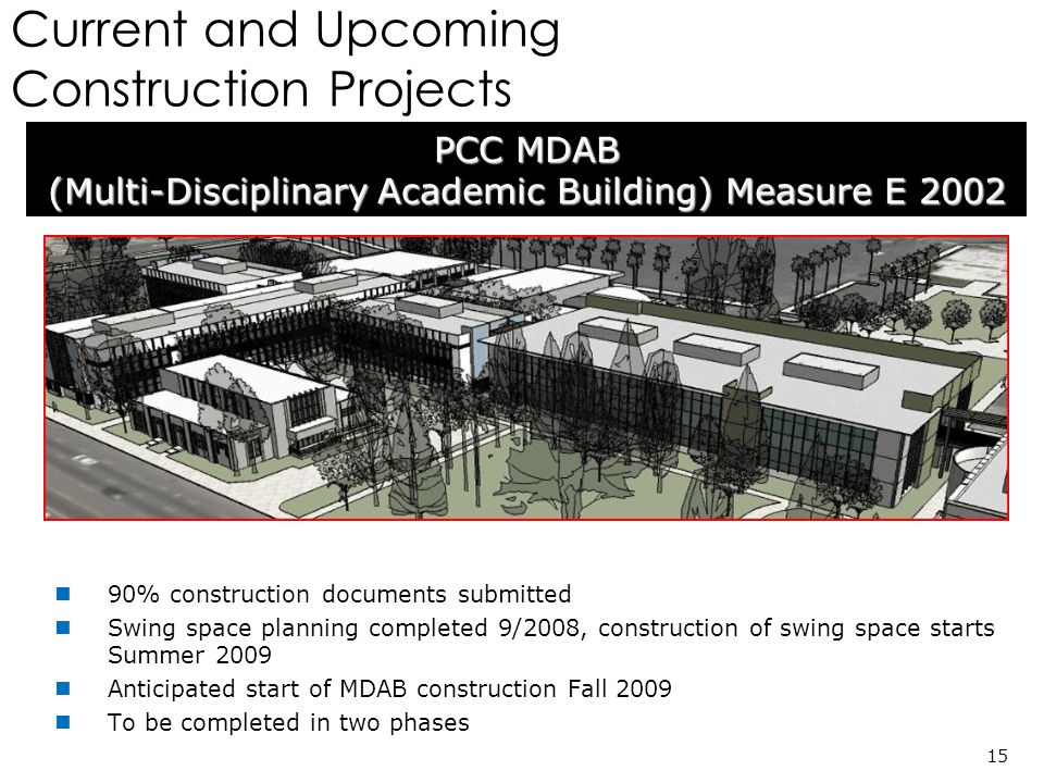Current and Upcoming Construction Projects 90% construction documents submitted Swing space planning completed 9/2008, construction of swing space starts Summer 2009 Anticipated start of MDAB construction Fall 2009 To be completed in two phases PCC MDAB (Multi-Disciplinary Academic Building) Measure E 2002 15