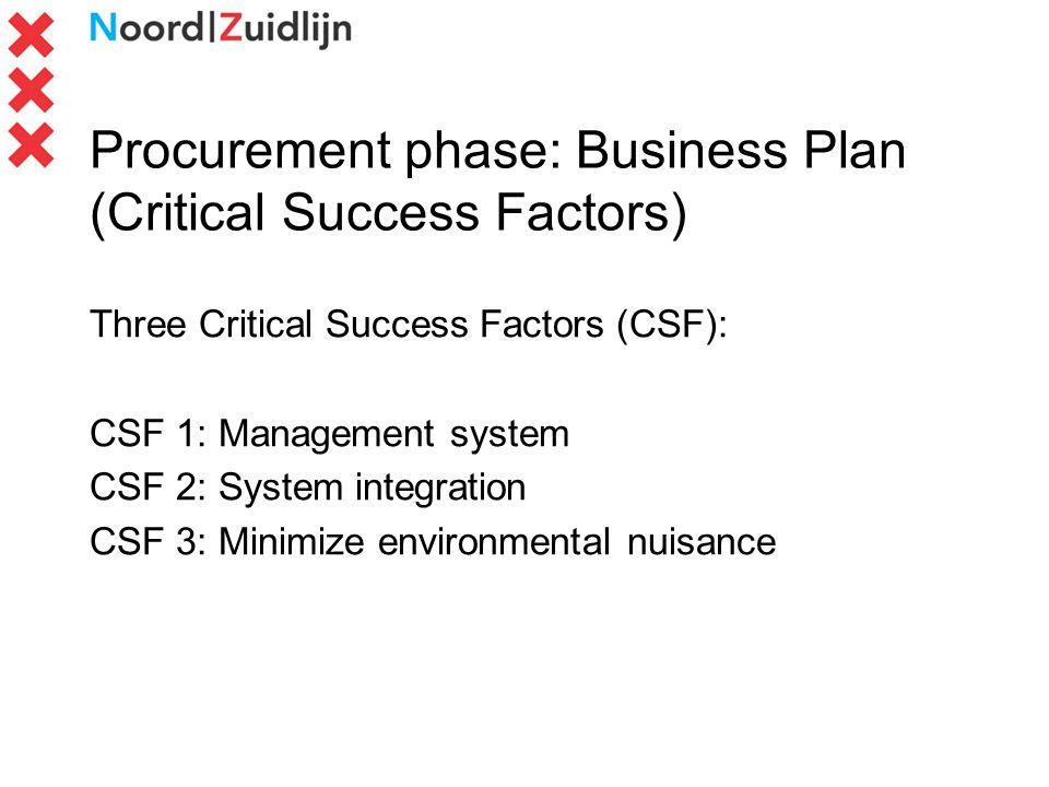 Procurement phase: Business Plan (Critical Success Factors) Three Critical Success Factors (CSF): CSF 1: Management system CSF 2: System integration C