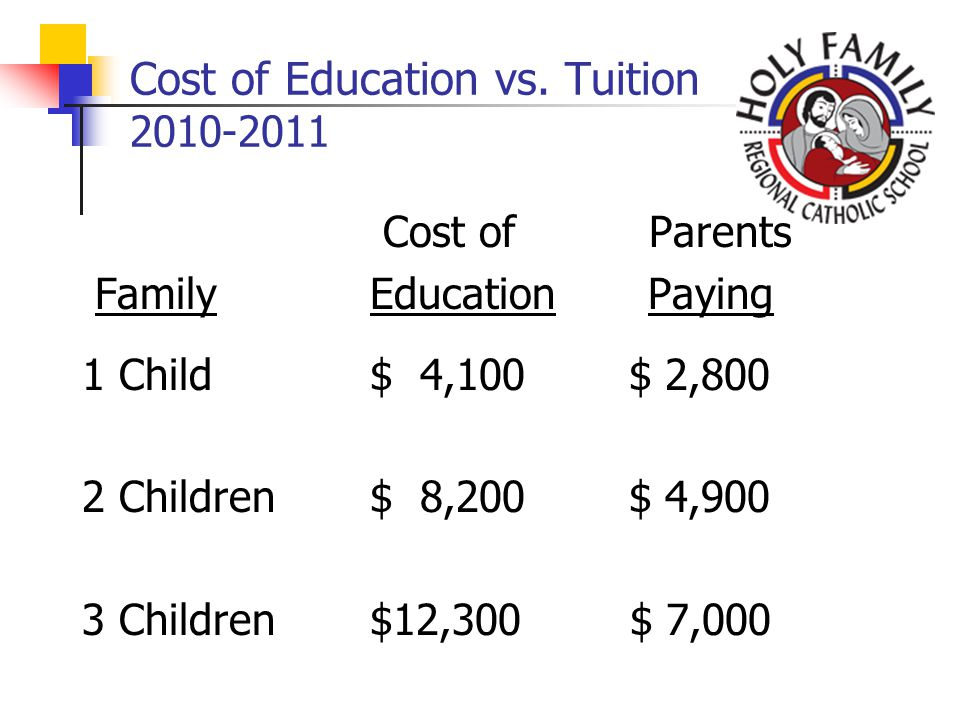 Cost of Education vs.