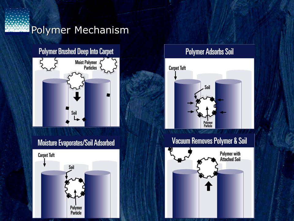 Polymer Mechanism