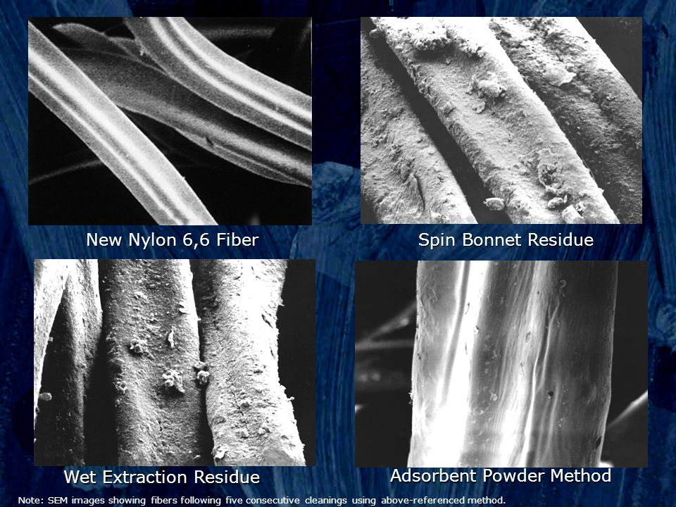 Wet Extraction Residue Spin Bonnet Residue Adsorbent Powder Method New Nylon 6,6 Fiber Note: SEM images showing fibers following five consecutive cleanings using above-referenced method.