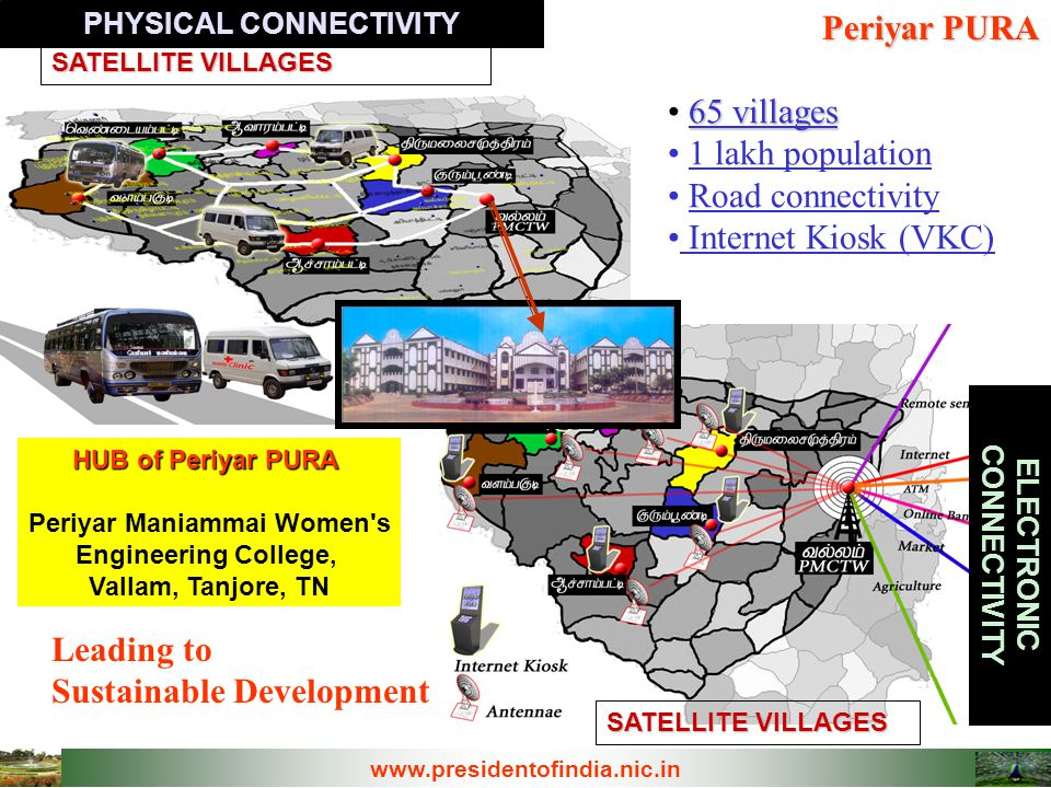 PHYSICAL CONNECTIVITY SATELLITE VILLAGES ELECTRONIC CONNECTIVITY Periyar PURA 65 villages 1 lakh population Road connectivity Internet Kiosk (VKC) Lea