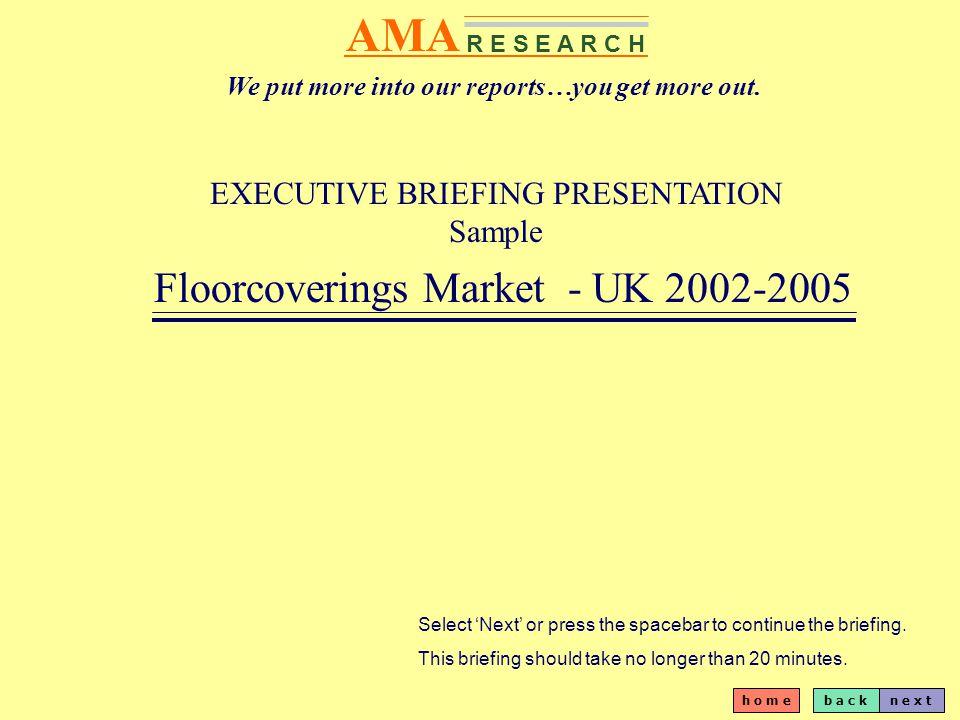 b a c kn e x t h o m e AMA R E S E A R C H Product Mix of UK Carpet Market 2001 - % by Value