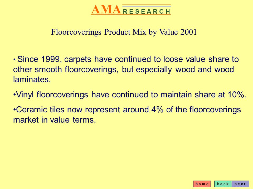 b a c kn e x t h o m e AMA R E S E A R C H Floorcoverings Product Mix by Value 2001 Since 1999, carpets have continued to loose value share to other smooth floorcoverings, but especially wood and wood laminates.