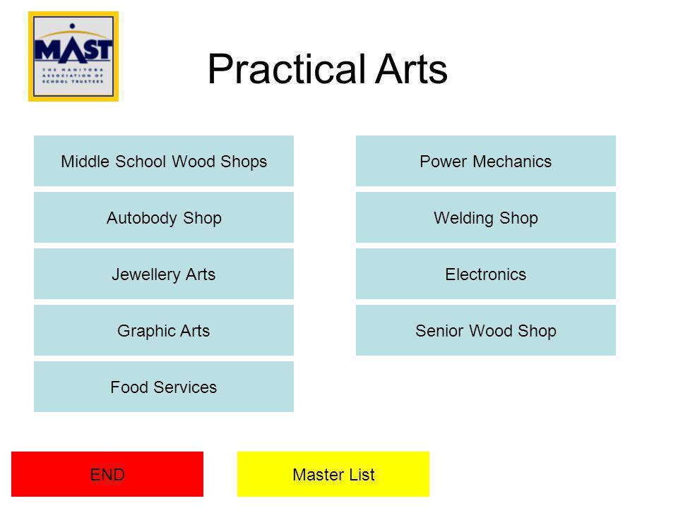 END Practical Arts Middle School Wood Shops Autobody Shop Power Mechanics Welding Shop Jewellery ArtsElectronics Senior Wood ShopGraphic Arts Food Services Master List