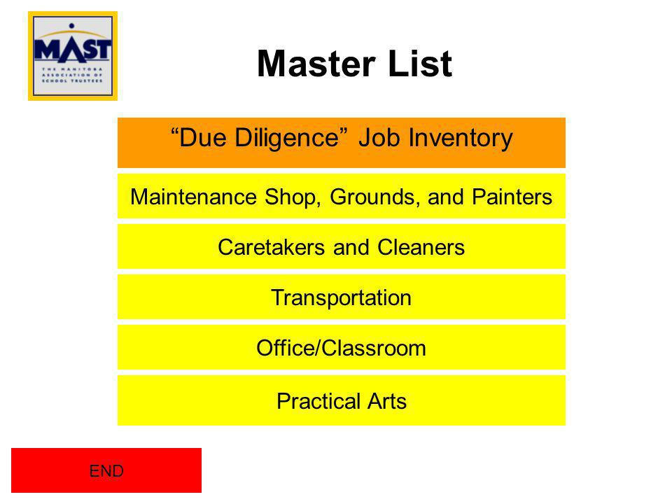 Master List Maintenance Shop, Grounds, and Painters Practical Arts Transportation Caretakers and Cleaners END Office/Classroom Due Diligence Job Inventory