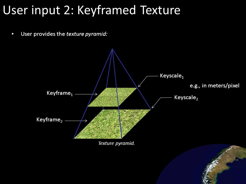 Synthesis of a New Layer Input: from Server Output: New Layer Input: from Users ClipMap pyramid Labels Texture pyramid.