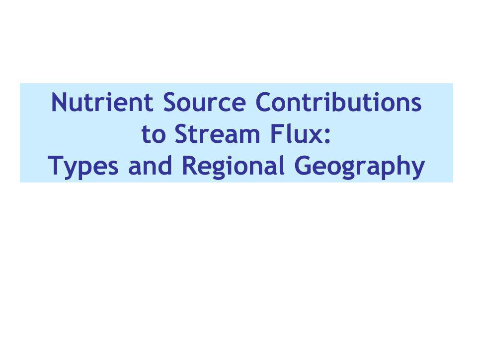 Nutrient Source Contributions to Stream Flux: Types and Regional Geography