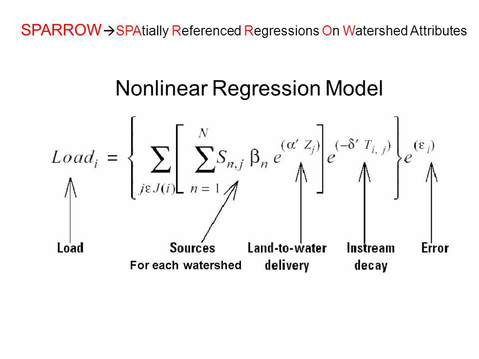 Nonlinear Regression Model SPARROW SPAtially Referenced Regressions On Watershed Attributes For each watershed