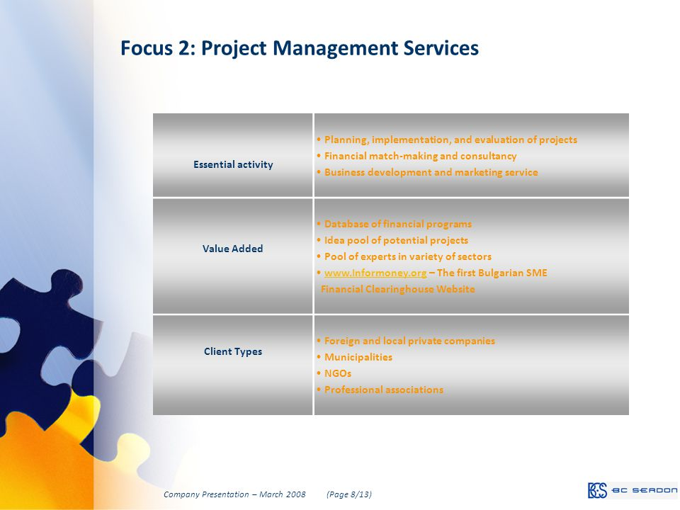 Essential activity Planning, implementation, and evaluation of projects Financial match-making and consultancy Business development and marketing service Value Added Database of financial programs Idea pool of potential projects Pool of experts in variety of sectors www.Informoney.org – The first Bulgarian SMEwww.Informoney.org Financial Clearinghouse Website Client Types Foreign and local private companies Municipalities NGOs Professional associations Focus 2: Project Management Services (Page 8/13) Company Presentation – March 2008