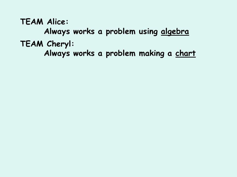 TEAM Alice: Always works a problem using algebra TEAM Cheryl: Always works a problem making a chart