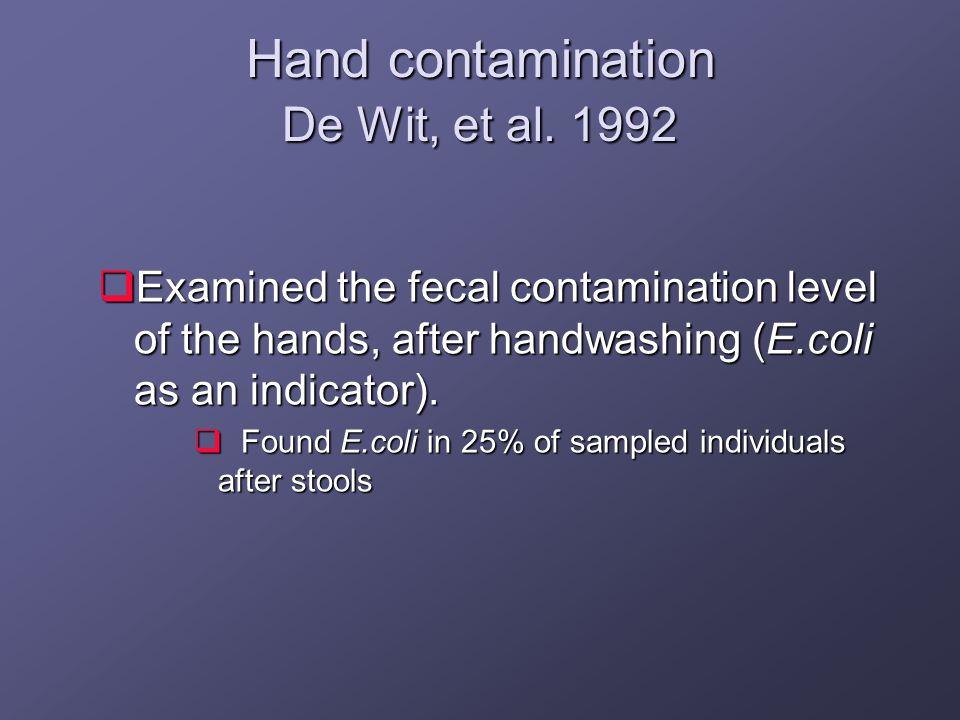 Hand contamination De Wit, et al.