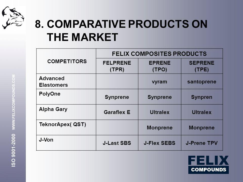 COMPETITORS FELIX COMPOSITES PRODUCTS FELPRENE (TPR) EPRENE (TPO) SEPRENE (TPE) Advanced Elastomers vyramsantoprene PolyOne Synprene Synpren Alpha Gary Garaflex EUltralex TeknorApex( QST) Monprene J-Von J-Last SBSJ-Flex SEBSJ-Prene TPV 8.
