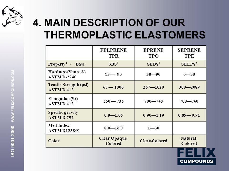 FELPRENE TPR EPRENE TPO SEPRENE TPE Property 4 / BaseSBS 2 SEBS 1 SEEPS 3 Hardness (Shore A) ASTM D-2240 15 903090090 Tensile Strength (psi) ASTM D 412 67 100026710203002089 Elongation (%) ASTM D 412 550 735700748700760 Specific gravity ASTM D 792 0.91.050.901.190.89 0.91 Melt Index ASTM D1238/E 8.016.0130 Color Clear-Opaque- Colored Clear-Colored Natural- Colored 4.