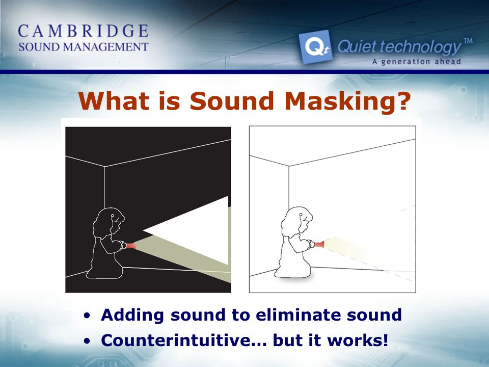 What is Sound Masking? Adding sound to eliminate sound Counterintuitive… but it works!