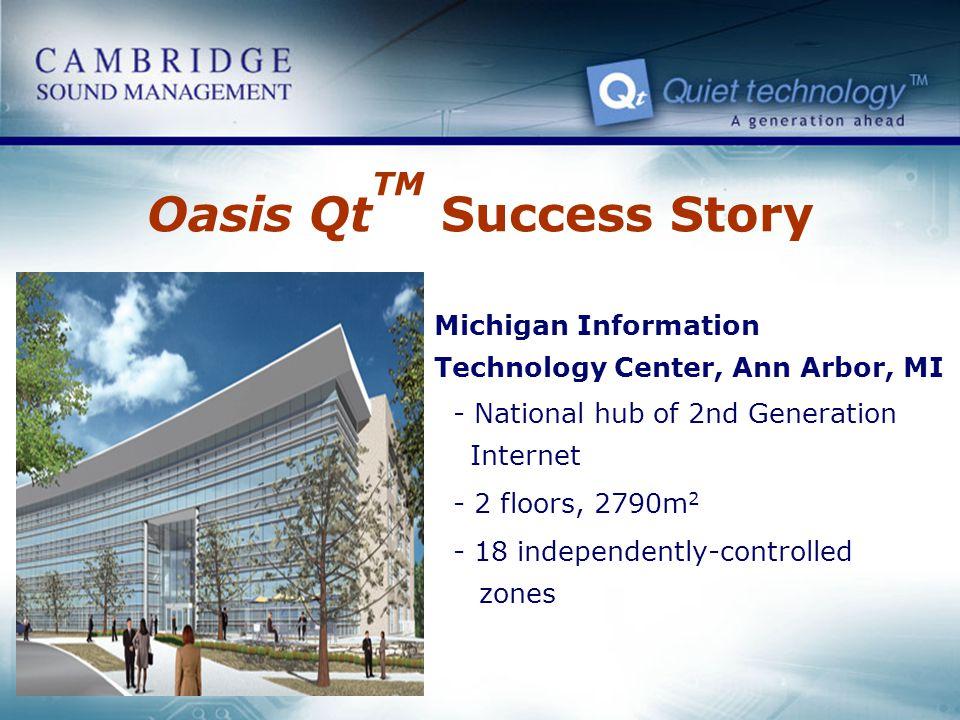 Oasis Qt TM Success Story Michigan Information Technology Center, Ann Arbor, MI - National hub of 2nd Generation Internet - 2 floors, 2790m 2 - 18 ind
