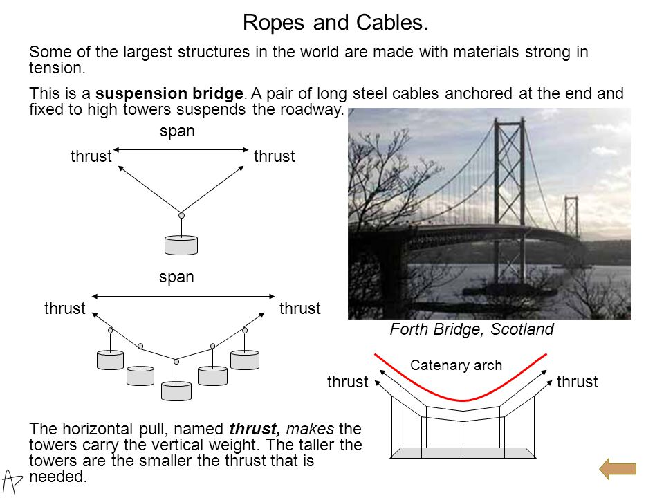 The Forth Bridge and the Eiffel Tower were among the first constructions to be built with iron and using the triangular system. They were built in the