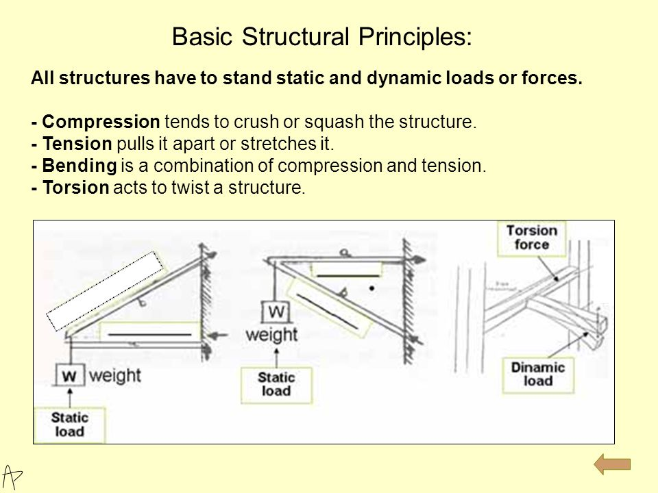 A lot of frame structures use triangles to achieve their strength. A rectangular structure increases its strength by adding diagonal members named tru