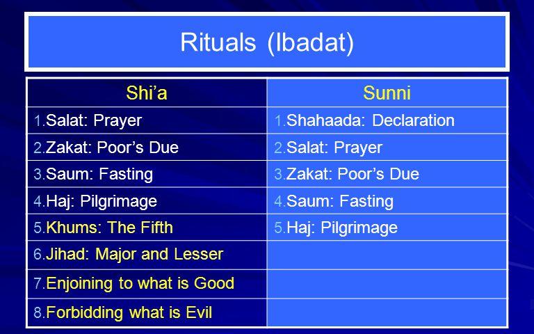 Rituals (Ibadat) ShiaSunni 1. Salat: Prayer 1. Shahaada: Declaration 2.