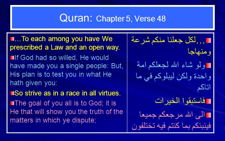 Quran: Chapter 5, Verse 48 …To each among you have We prescribed a Law and an open way.