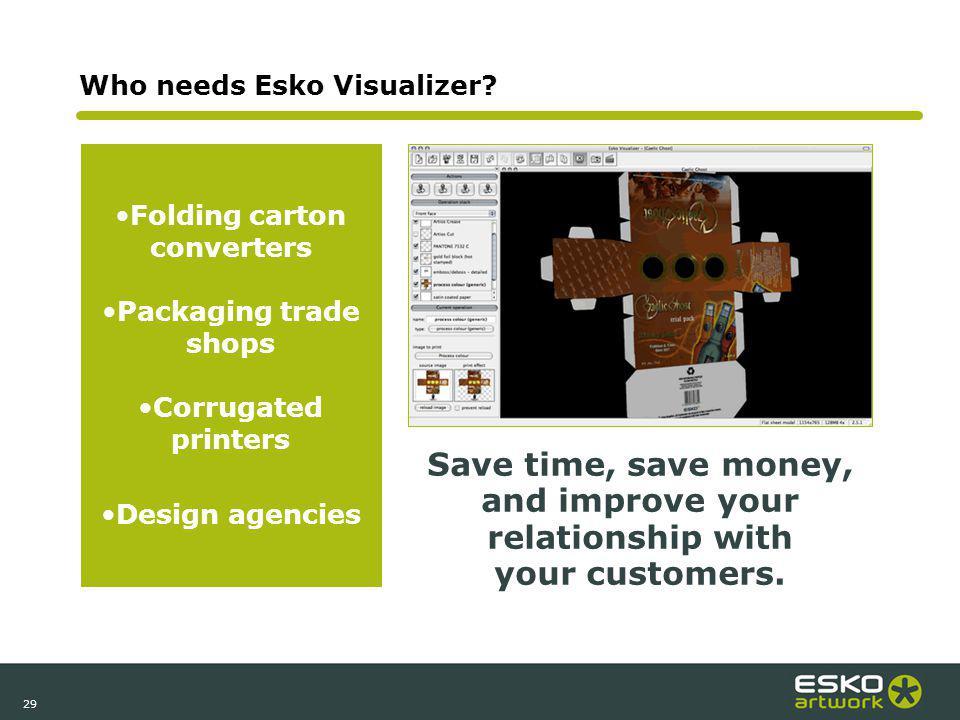 29 Who needs Esko Visualizer.