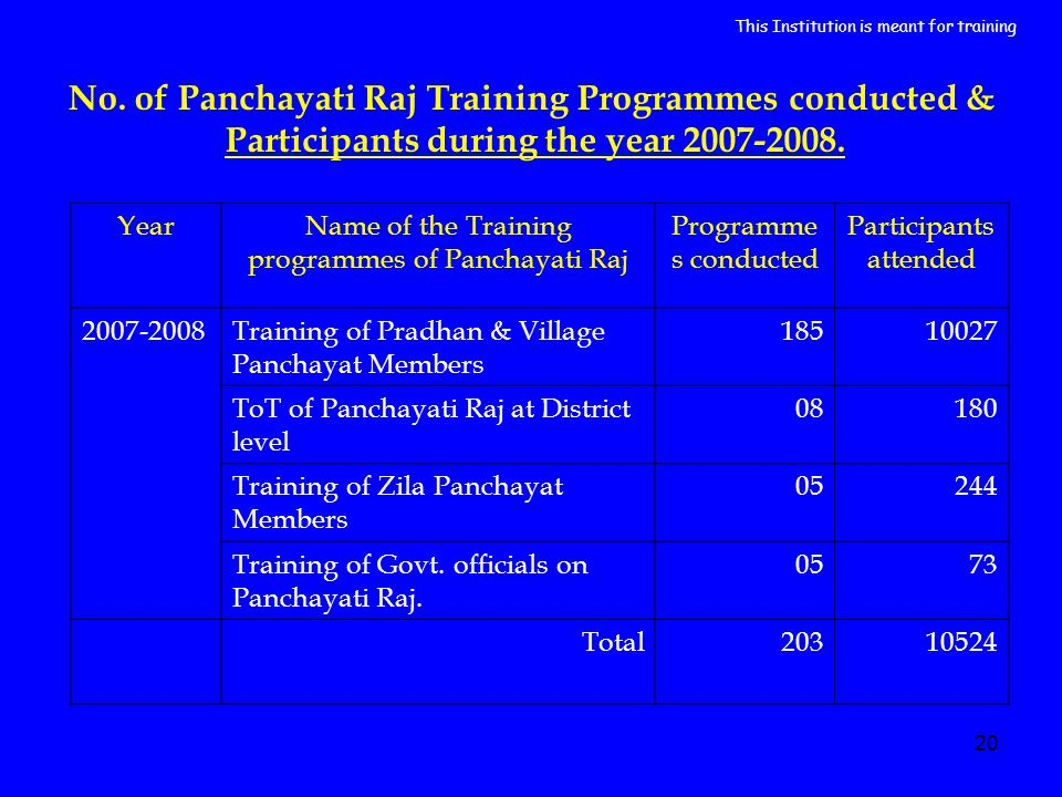 20 No. of Panchayati Raj Training Programmes conducted & Participants during the year 2007-2008. YearName of the Training programmes of Panchayati Raj